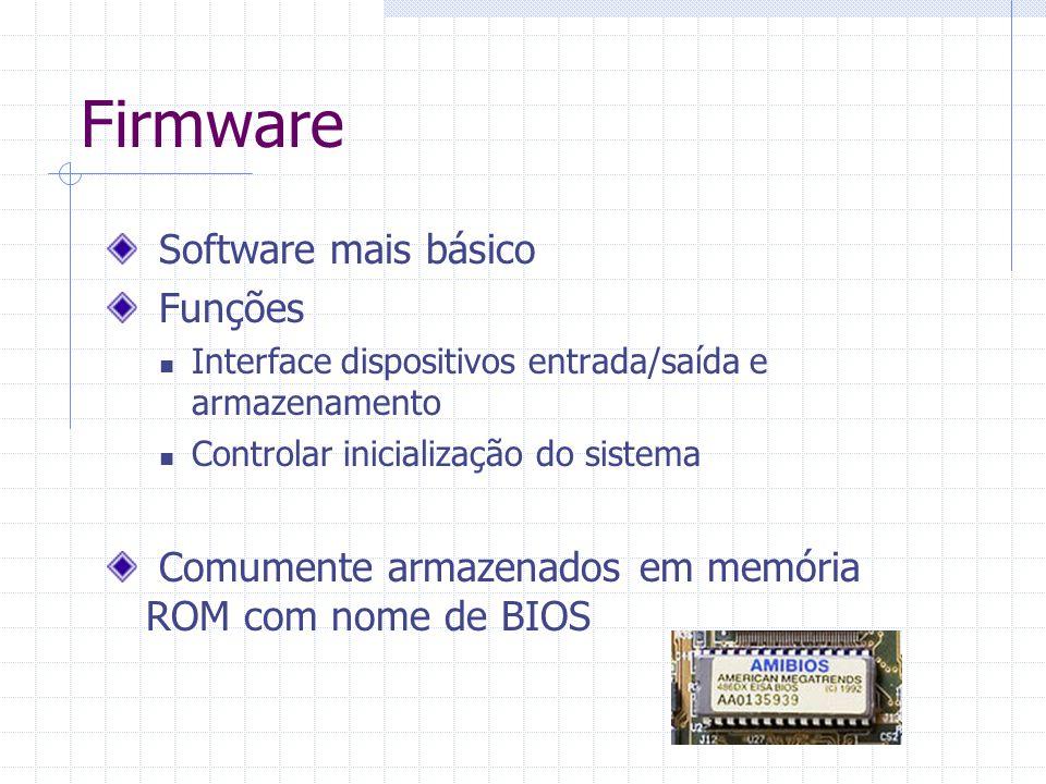 Firmware Software mais básico Funções Interface dispositivos entrada/saída e armazenamento Controlar inicialização do sistema Comumente armazenados em memória ROM com nome de BIOS