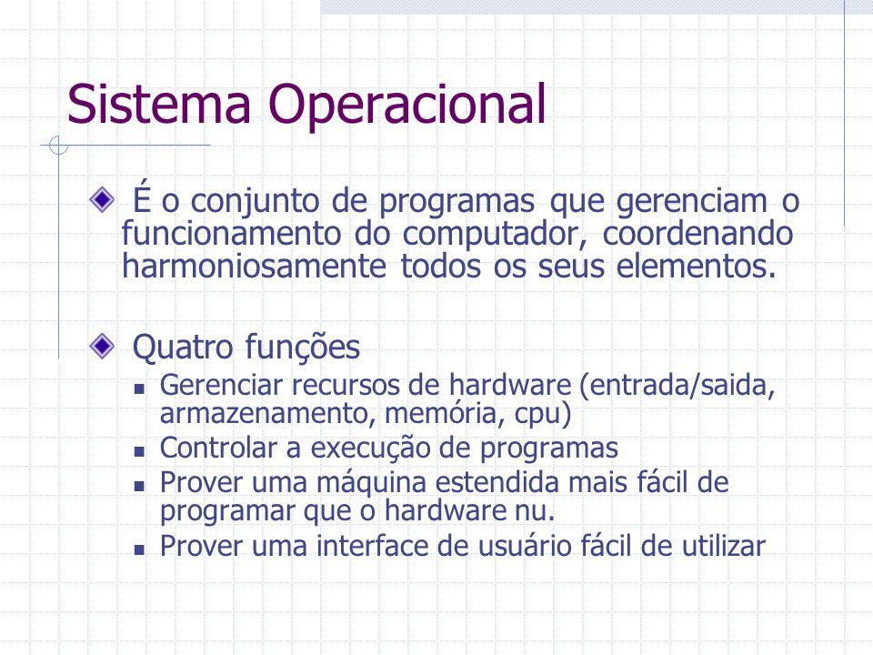 Sistema Operacional É o conjunto de programas que gerenciam o funcionamento do computador, coordenando harmoniosamente todos os seus elementos. Quatro
