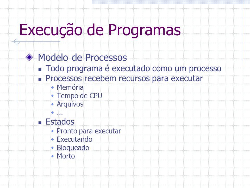 Execução de Programas Modelo de Processos Todo programa é executado como um processo Processos recebem recursos para executar  Memória  Tempo de CPU  Arquivos ...