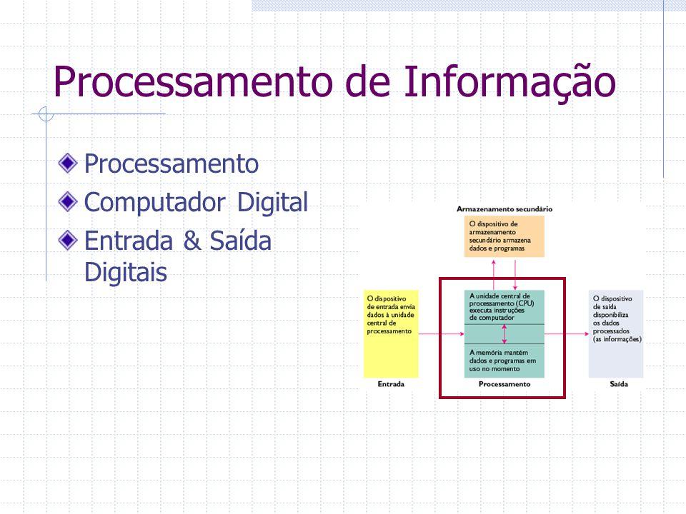 Processamento de Informação Processamento Computador Digital Entrada & Saída Digitais