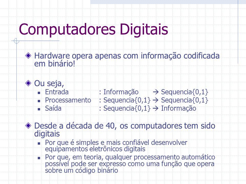 Computadores Digitais Hardware opera apenas com informação codificada em binário! Ou seja, Entrada : Informação  Sequencia{0,1} Processamento : Seque