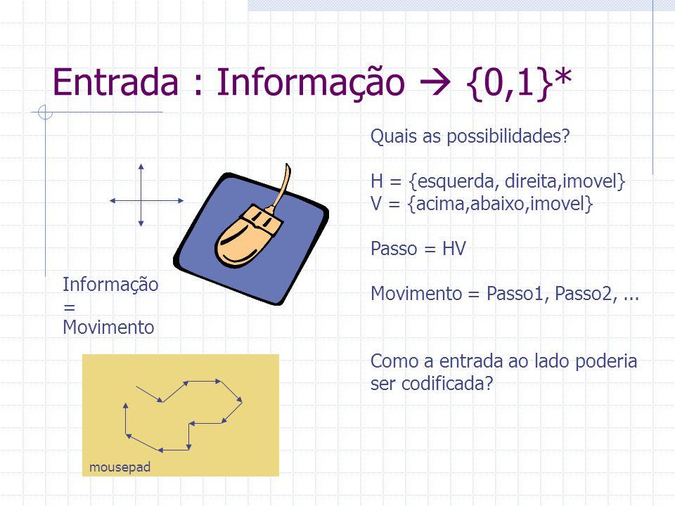 Entrada : Informação  {0,1}* Informação = Quais as possibilidades? H = {esquerda, direita,imovel} V = {acima,abaixo,imovel} Passo = HV Movimento = Pa
