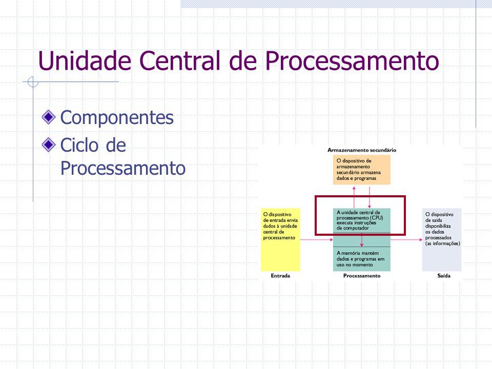 Unidade Central de Processamento Componentes Ciclo de Processamento