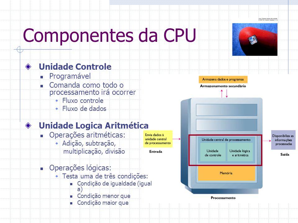 Componentes da CPU Unidade Controle Programável Comanda como todo o processamento irá ocorrer  Fluxo controle  Fluxo de dados Unidade Logica Aritmét
