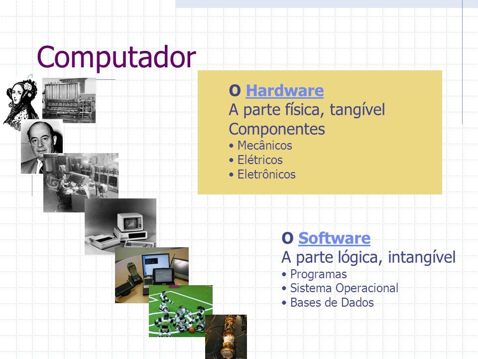 Computadores Digitais Hardware opera apenas com informação codificada em binário.