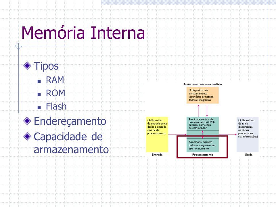 Memória Interna Tipos RAM ROM Flash Endereçamento Capacidade de armazenamento