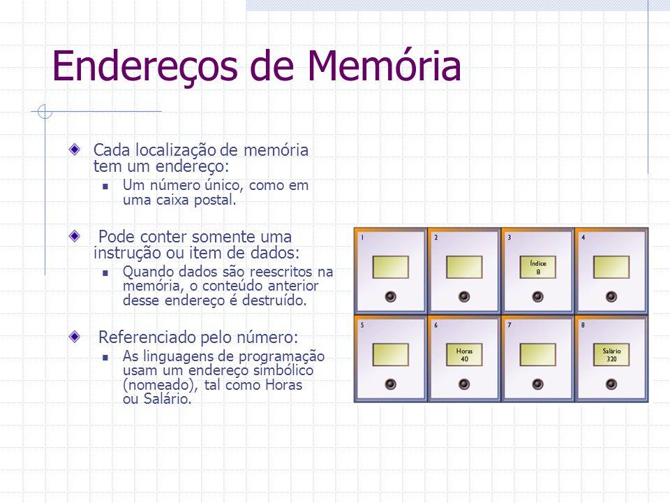 Endereços de Memória Cada localização de memória tem um endereço: Um número único, como em uma caixa postal. Pode conter somente uma instrução ou item