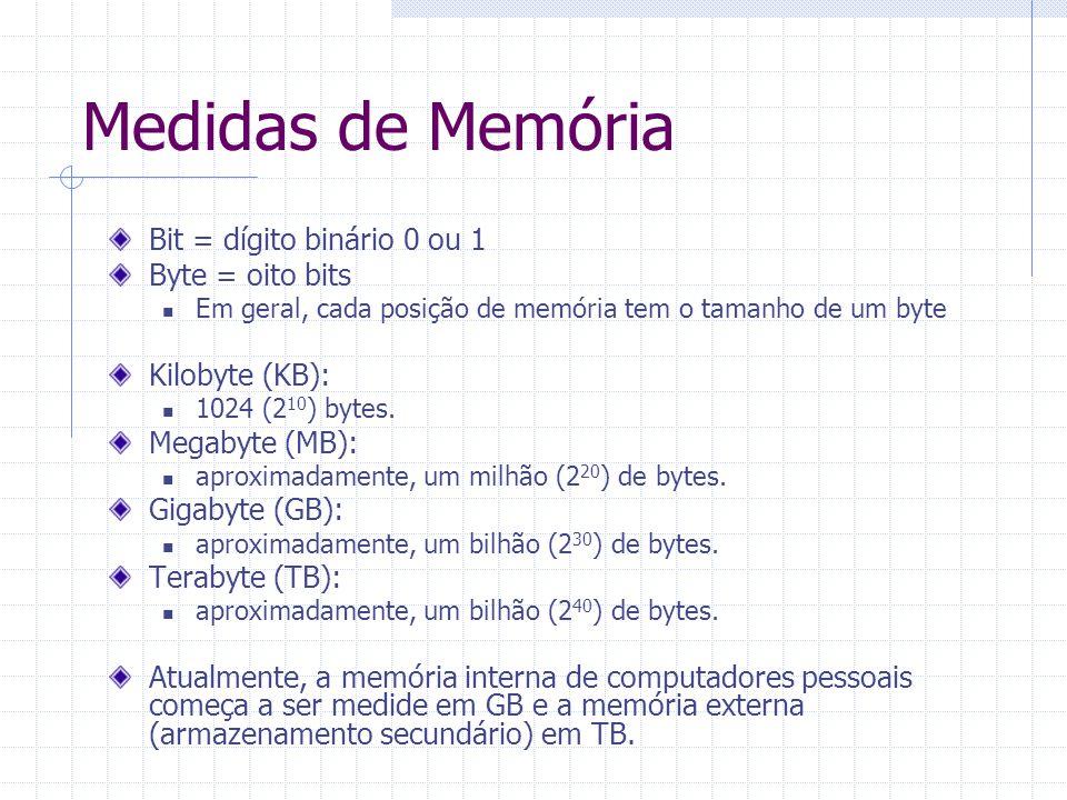 Medidas de Memória Bit = dígito binário 0 ou 1 Byte = oito bits Em geral, cada posição de memória tem o tamanho de um byte Kilobyte (KB): 1024 (2 10 )