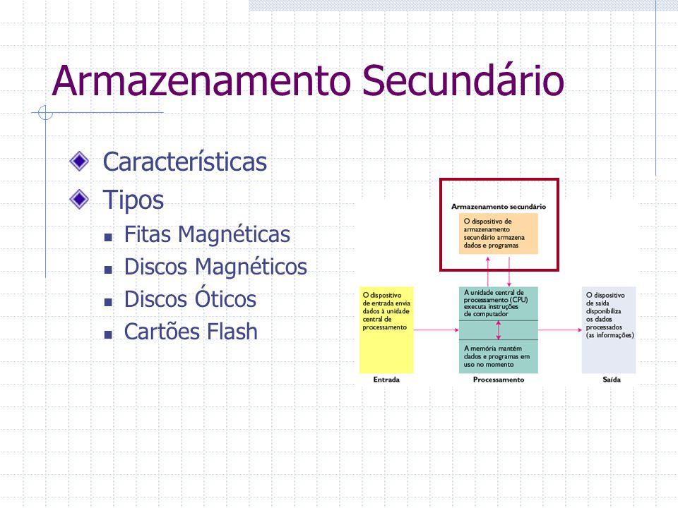 Armazenamento Secundário Características Tipos Fitas Magnéticas Discos Magnéticos Discos Óticos Cartões Flash