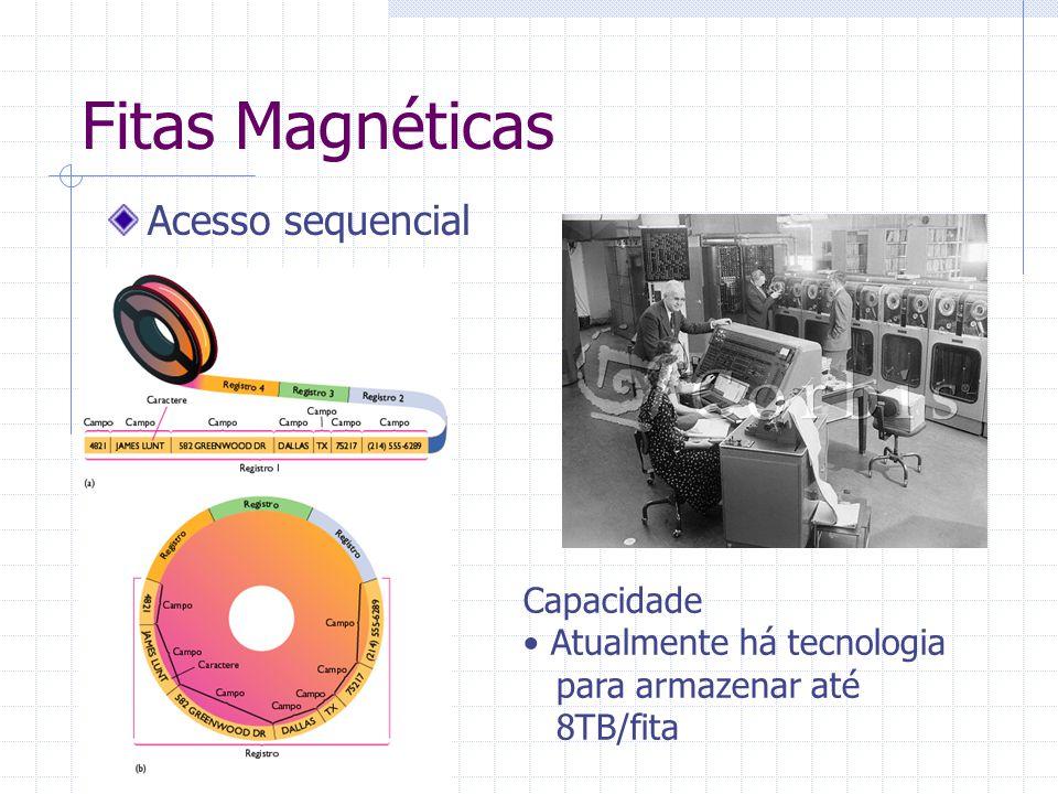 Fitas Magnéticas Acesso sequencial Capacidade Atualmente há tecnologia para armazenar até 8TB/fita