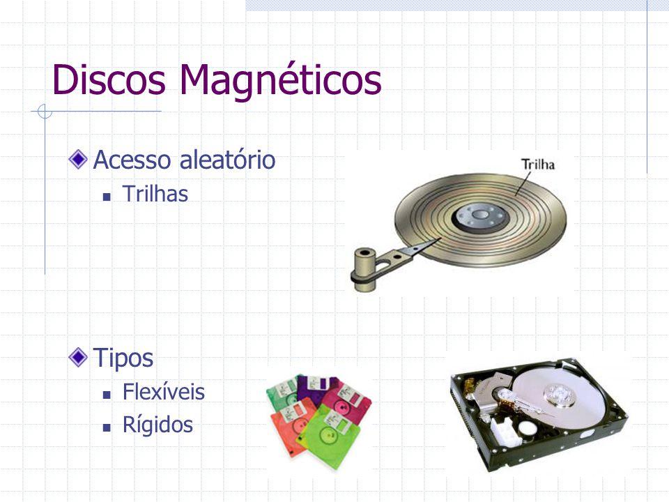 Discos Magnéticos Acesso aleatório Trilhas Tipos Flexíveis Rígidos