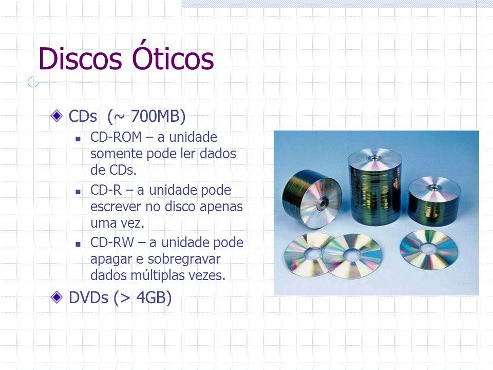 Discos Óticos CDs (~ 700MB) CD-ROM – a unidade somente pode ler dados de CDs. CD-R – a unidade pode escrever no disco apenas uma vez. CD-RW – a unidad
