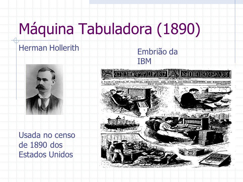 Máquina Tabuladora (1890) Herman Hollerith Usada no censo de 1890 dos Estados Unidos Embrião da IBM