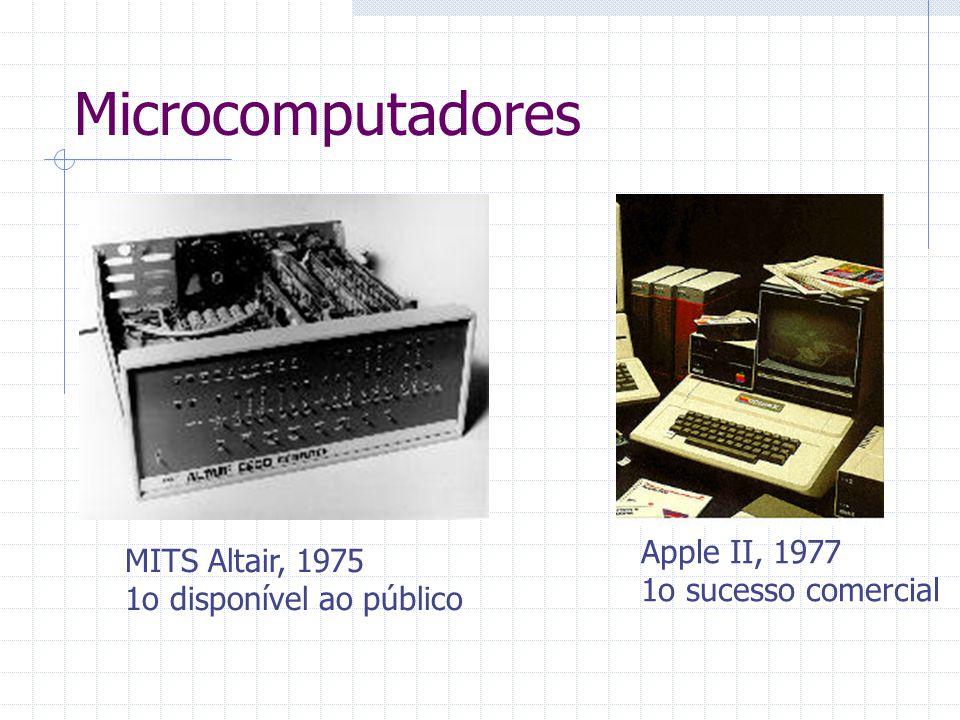 Microcomputadores MITS Altair, 1975 1o disponível ao público Apple II, 1977 1o sucesso comercial