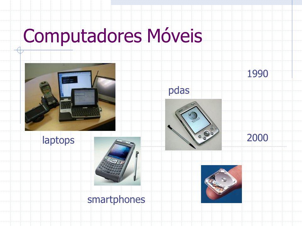 Computadores Móveis 1990 2000 laptops pdas smartphones