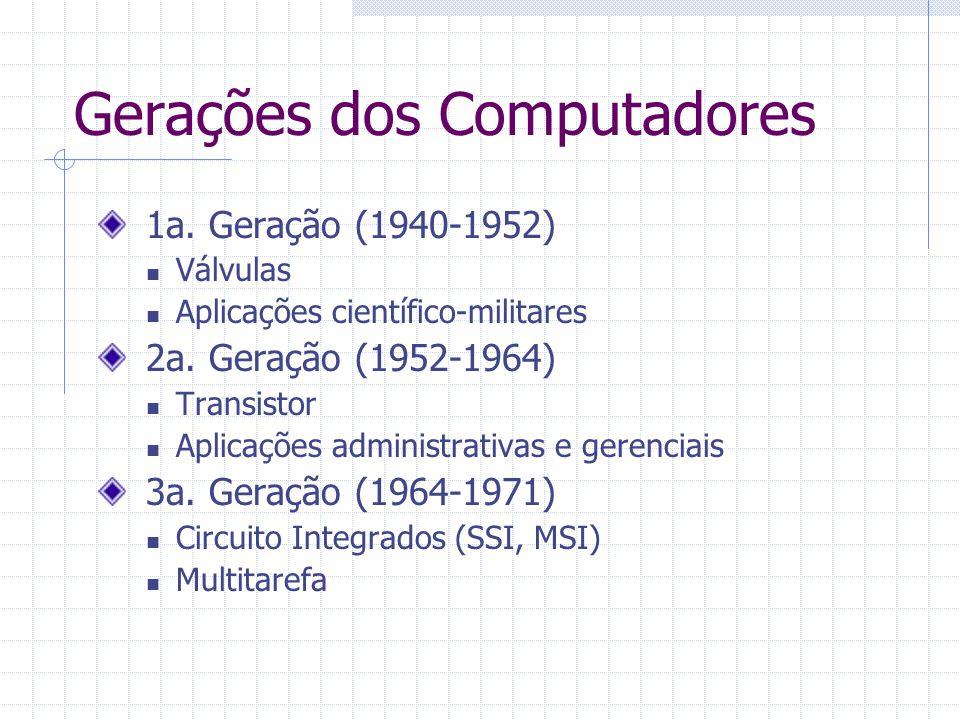 Gerações dos Computadores 1a. Geração (1940-1952) Válvulas Aplicações científico-militares 2a. Geração (1952-1964) Transistor Aplicações administrativ