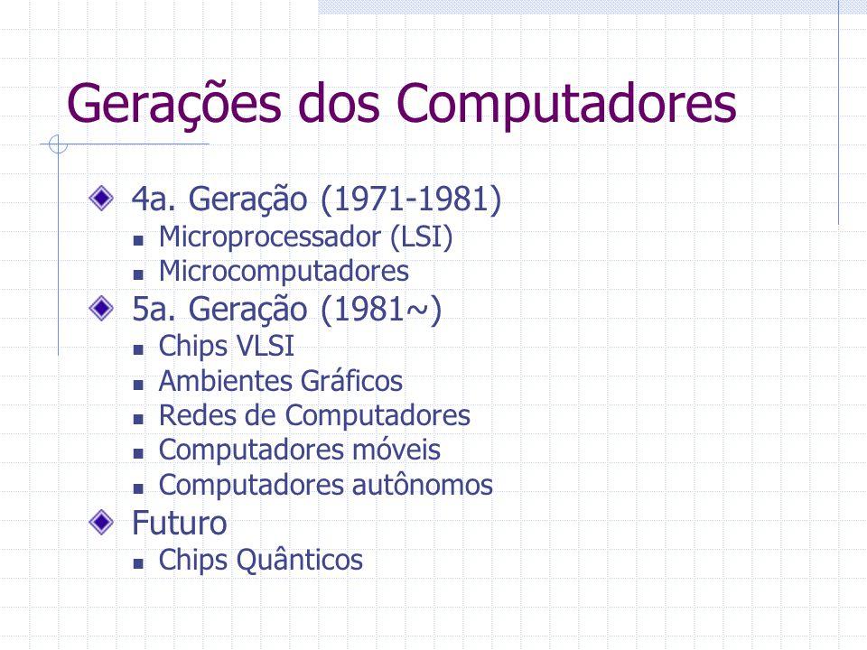 Gerações dos Computadores 4a. Geração (1971-1981) Microprocessador (LSI) Microcomputadores 5a. Geração (1981~) Chips VLSI Ambientes Gráficos Redes de