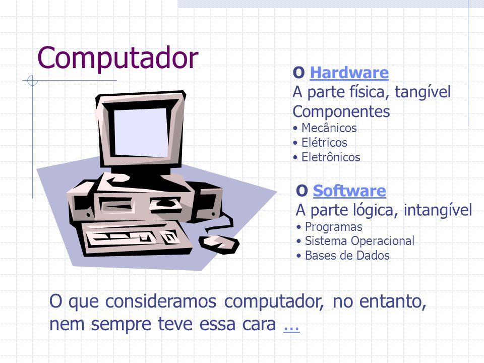 Computador O HardwareHardware A parte física, tangível Componentes Mecânicos Elétricos Eletrônicos O SoftwareSoftware A parte lógica, intangível Progr
