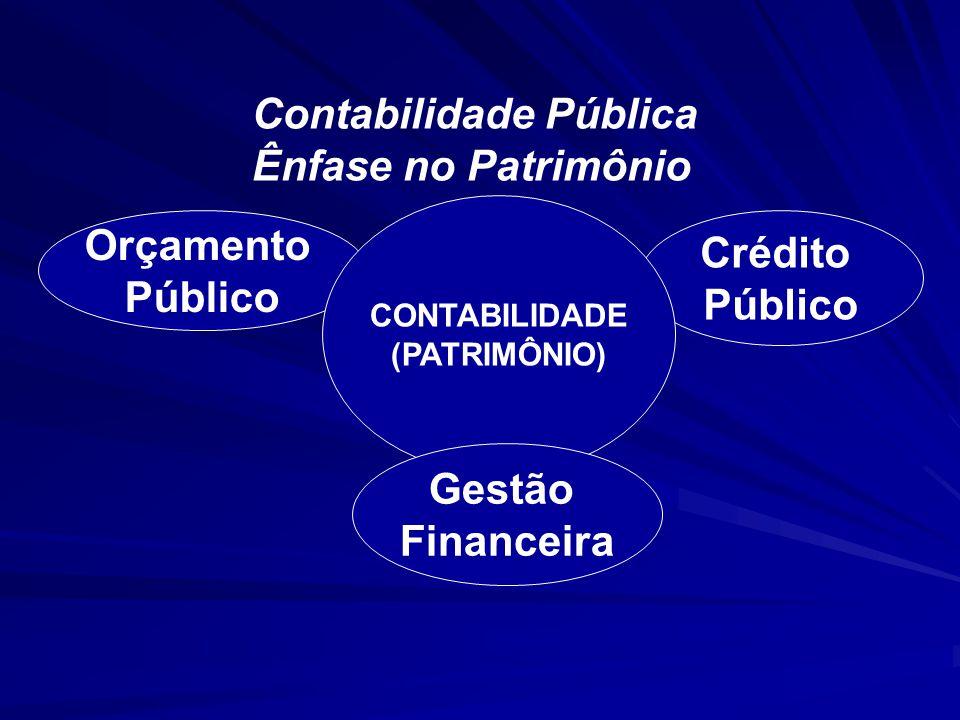 Crédito Público Orçamento Público CONTABILIDADE (PATRIMÔNIO) Gestão Financeira Contabilidade Pública Ênfase no Patrimônio
