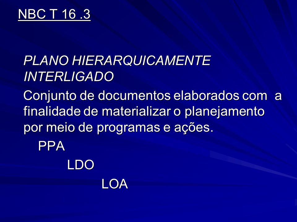 NBC T 16.3 PLANO HIERARQUICAMENTE INTERLIGADO PLANO HIERARQUICAMENTE INTERLIGADO Conjunto de documentos elaborados com a finalidade de materializar o
