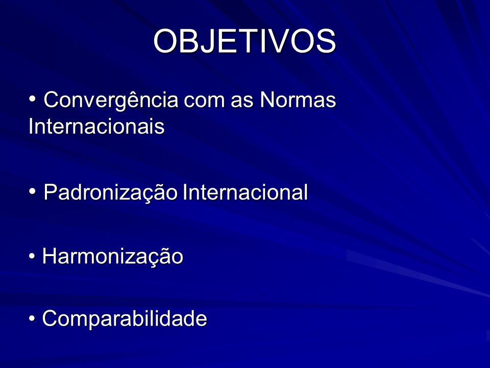 OBJETIVOS Convergência com as Normas Internacionais Convergência com as Normas Internacionais Padronização Internacional Padronização Internacional Ha
