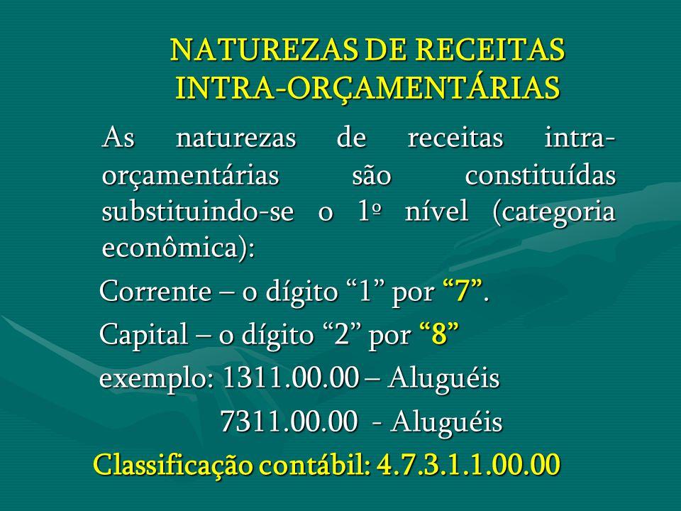 NATUREZAS DE RECEITAS INTRA-ORÇAMENTÁRIAS NATUREZAS DE RECEITAS INTRA-ORÇAMENTÁRIAS As naturezas de receitas intra- orçamentárias são constituídas sub