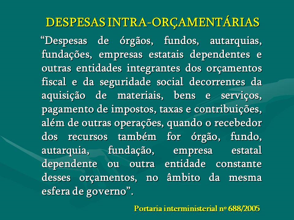"""DESPESAS INTRA-ORÇAMENTÁRIAS DESPESAS INTRA-ORÇAMENTÁRIAS """"Despesas de órgãos, fundos, autarquias, fundações, empresas estatais dependentes e outras e"""