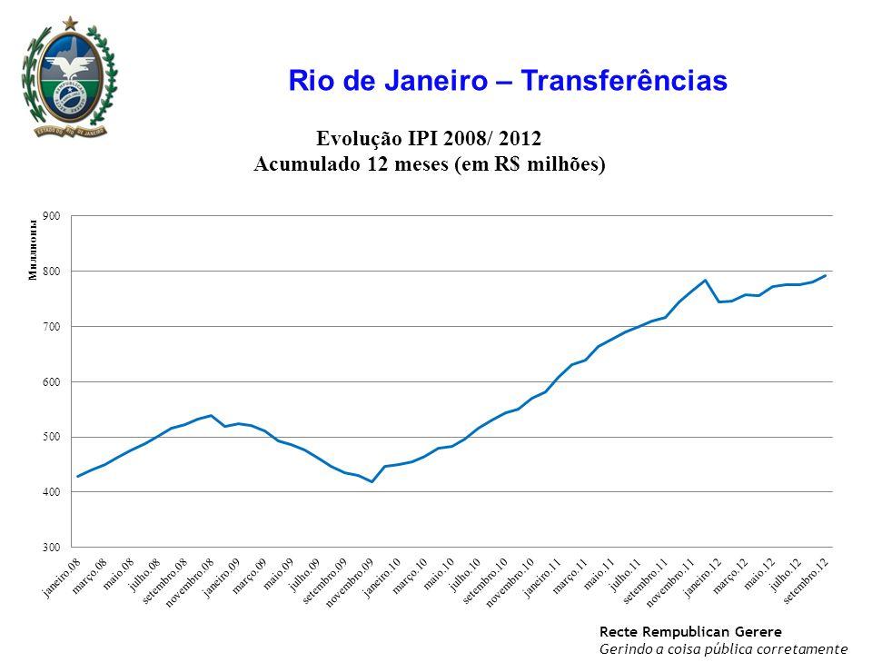Recte Rempublican Gerere Gerindo a coisa pública corretamente Rio de Janeiro – Transferências