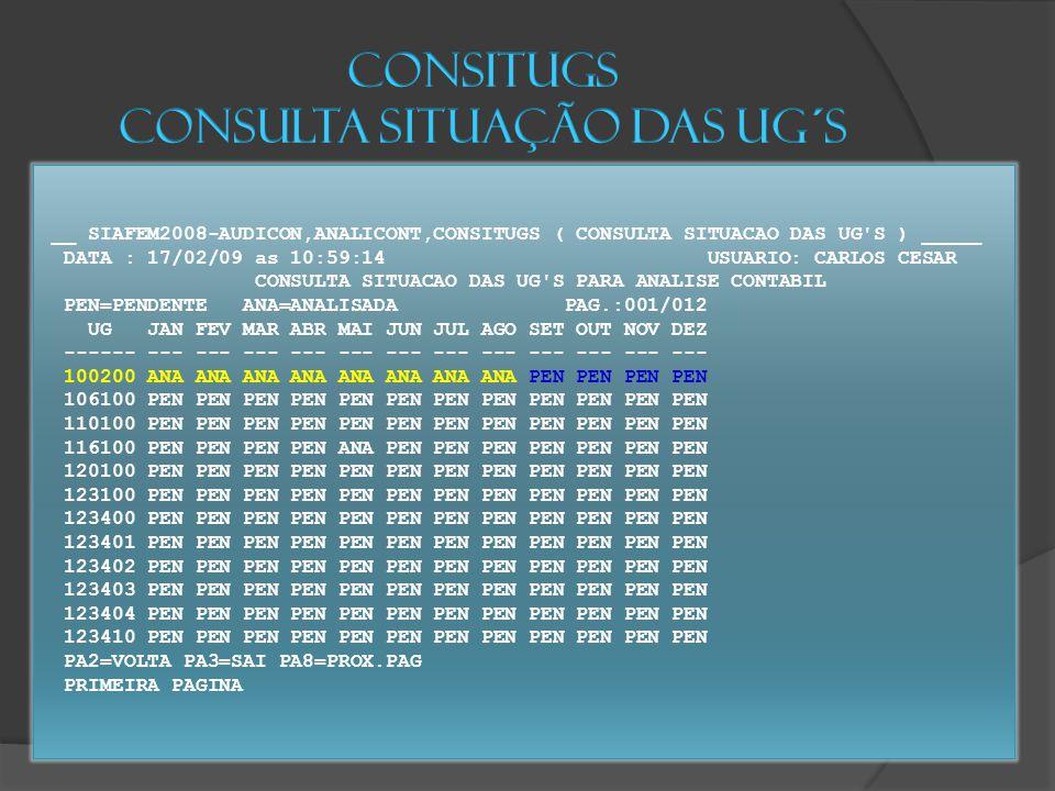 __ SIAFEM2008-AUDICON,ANALICONT,CONSITUGS ( CONSULTA SITUACAO DAS UG'S ) _____ DATA : 17/02/09 as 10:59:14 USUARIO: CARLOS CESAR CONSULTA SITUACAO DAS