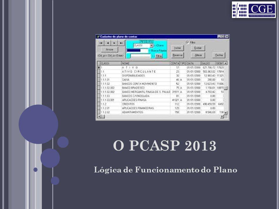 O PCASP 2013 Lógica de Funcionamento do Plano