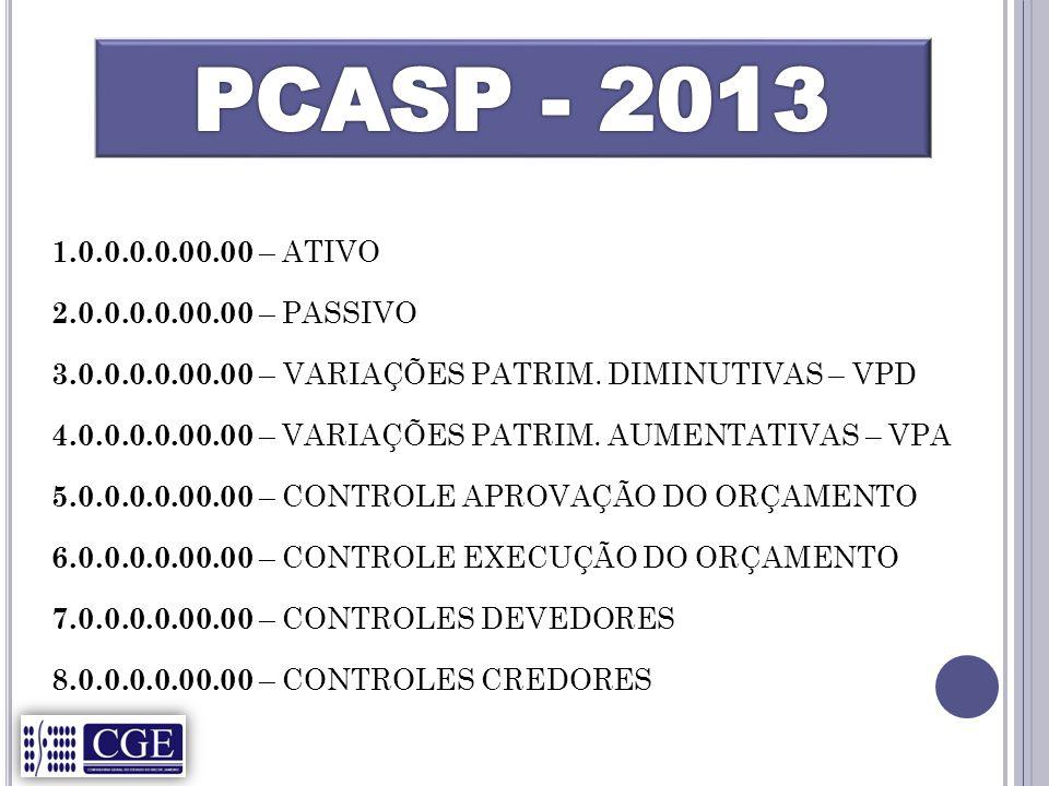 1.0.0.0.0.00.00 – ATIVO 2.0.0.0.0.00.00 – PASSIVO 3.0.0.0.0.00.00 – VARIAÇÕES PATRIM.