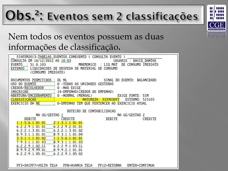 Nem todos os eventos possuem as duas informações de classificação.
