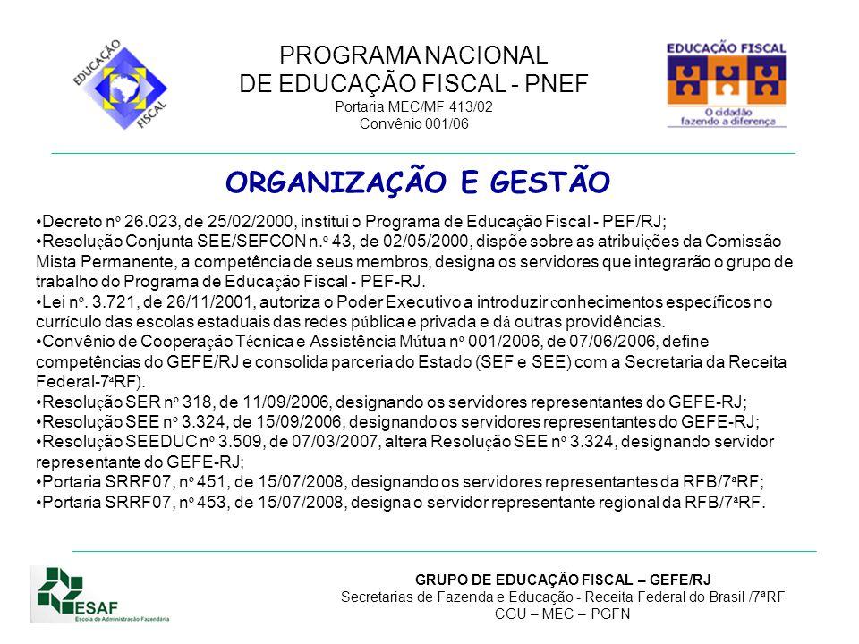 PROGRAMA NACIONAL DE EDUCAÇÃO FISCAL - PNEF Portaria MEC/MF 413/02 Convênio 001/06 GRUPO DE EDUCAÇÃO FISCAL – GEFE/RJ Secretarias de Fazenda e Educação - Receita Federal do Brasil /7ªRF CGU – MEC – PGFN  PROJETOS EM ANDAMENTO/2010: Convênio com Sec.
