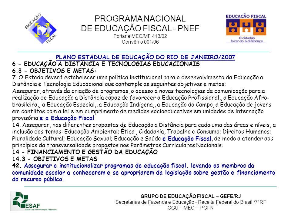 PROGRAMA NACIONAL DE EDUCAÇÃO FISCAL - PNEF Portaria MEC/MF 413/02 Convênio 001/06 GRUPO DE EDUCAÇÃO FISCAL – GEFE/RJ Secretarias de Fazenda e Educação - Receita Federal do Brasil /7ªRF CGU – MEC – PGFN SITE MÉDIA MENSAL DE ACESSOS 2007200820092010 EDUCAÇÃO FISCAL 3.6744.5074.0566.464 PRESTANDO CONTAS AO CIDADÃO 3082.4971.7611.799 DENÚNCIA TRIBUTÁRIA 38545537239 RECEITA FEDERAL 1.9332.2802.9214.704 LEAOZINHO ---- MEC ---- CGU ---- PGFN 41125598194 ESAF 5136422  CRIAÇÃO E MONITORAMENTO DE INDICADORES DAS AÇÕES DO GEFE-RJ: