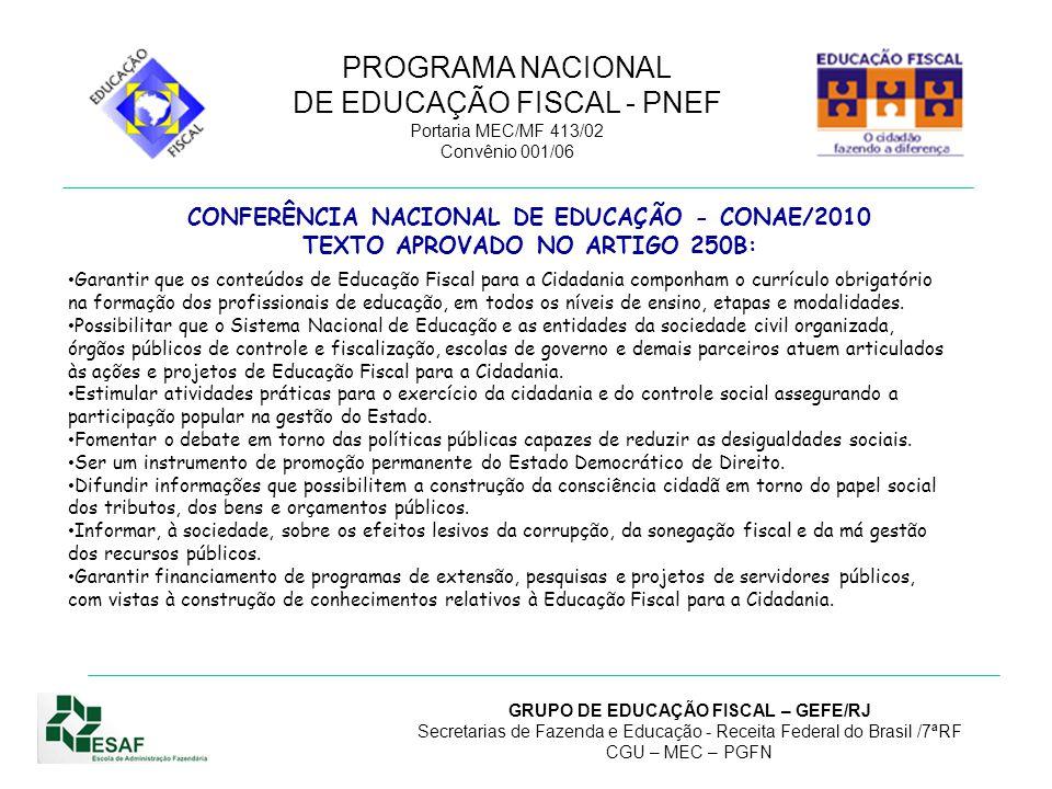 PROGRAMA NACIONAL DE EDUCAÇÃO FISCAL - PNEF Portaria MEC/MF 413/02 Convênio 001/06 GRUPO DE EDUCAÇÃO FISCAL – GEFE/RJ Secretarias de Fazenda e Educação - Receita Federal do Brasil /7ªRF CGU – MEC – PGFN DESAFIOS INTEGRAR AS A Ç ÕES; COMPARTILHAR INFORMA Ç ÕES E RESULTADOS INSTITUCIONALIZAR O PROGRAMA; ALOCA Ç ÃO DE RECURSOS (PPA) DESTINA Ç ÃO DOS RECURSOS NAS A Ç ÕES CONJUNTAS E ESTRAT É GICAS DO ESTADO
