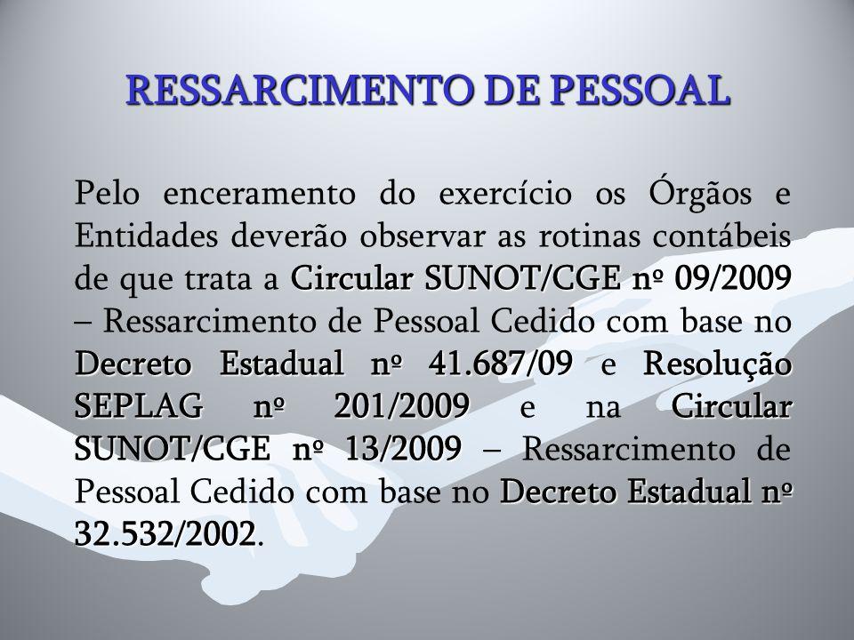 RESSARCIMENTO DE PESSOAL Circular SUNOT/CGE nº 09/2009 Decreto Estadual nº 41.687/09 Resolução SEPLAG nº 201/2009Circular SUNOT/CGE nº 13/2009 Decreto