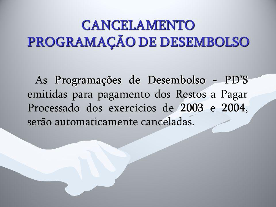 CANCELAMENTO PROGRAMAÇÃO DE DESEMBOLSO Programações de Desembolso - PD'S 20032004 As Programações de Desembolso - PD'S emitidas para pagamento dos Res