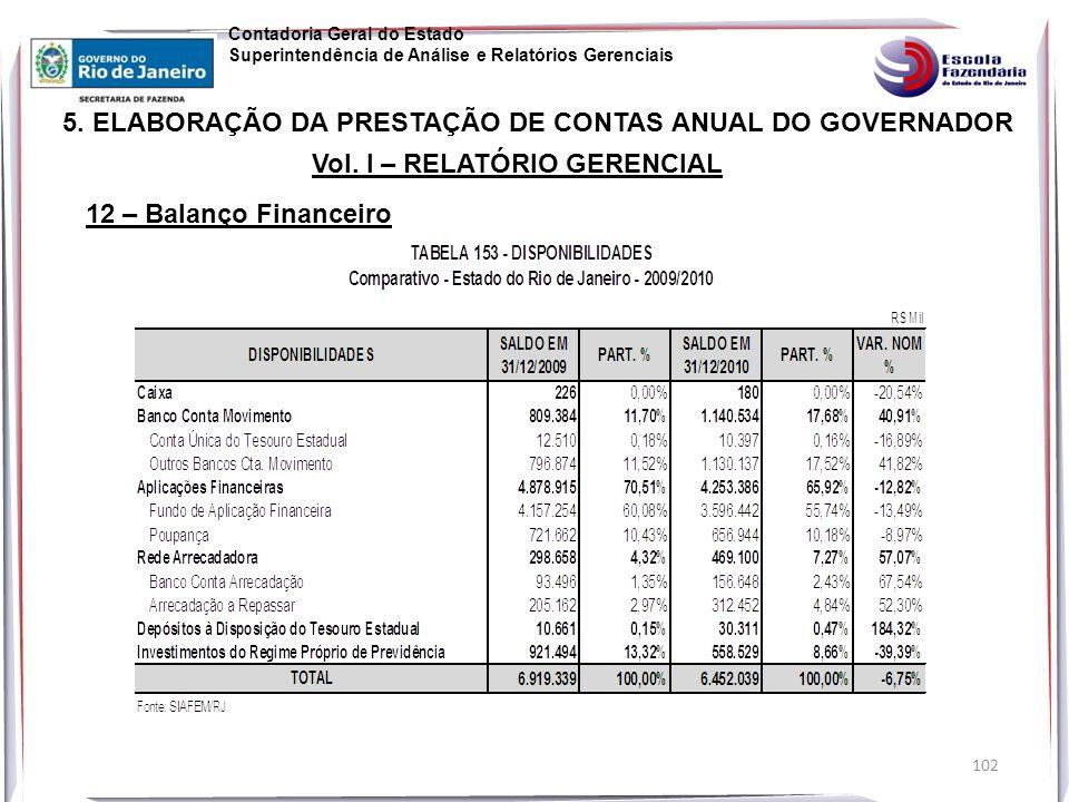 102 5.ELABORAÇÃO DA PRESTAÇÃO DE CONTAS ANUAL DO GOVERNADOR Vol.