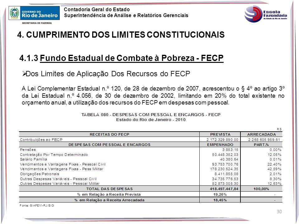 4.1.3 Fundo Estadual de Combate à Pobreza - FECP  Dos Limites de Aplicação Dos Recursos do FECP A Lei Complementar Estadual n.º 120, de 28 de dezembro de 2007, acrescentou o § 4º ao artigo 3º da Lei Estadual n.º 4.056, de 30 de dezembro de 2002, limitando em 20% do total existente no orçamento anual, a utilização dos recursos do FECP em despesas com pessoal.