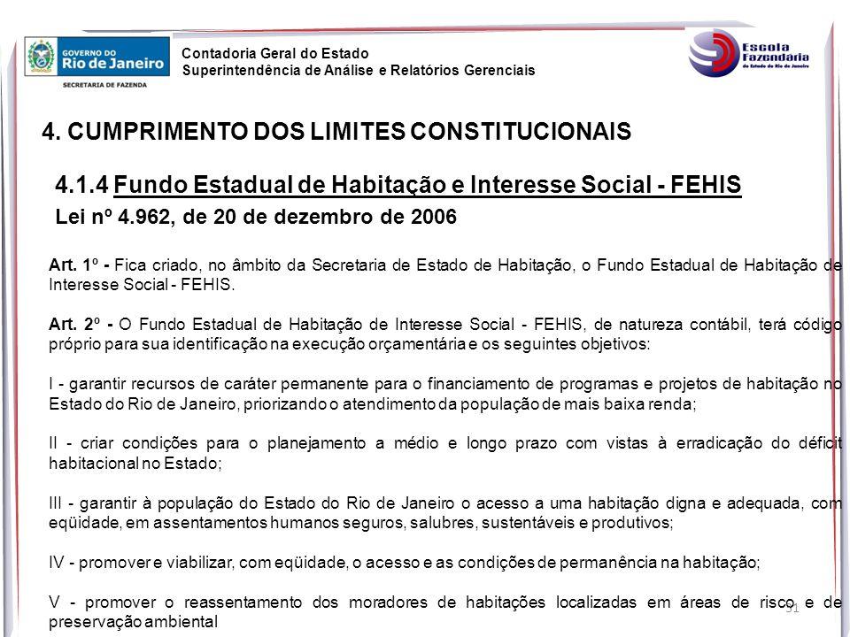4.1.4 Fundo Estadual de Habitação e Interesse Social - FEHIS Lei nº 4.962, de 20 de dezembro de 2006 Art.