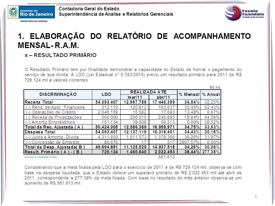 5 1.ELABORAÇÃO DO RELATÓRIO DE ACOMPANHAMENTO MENSAL- R.A.M.