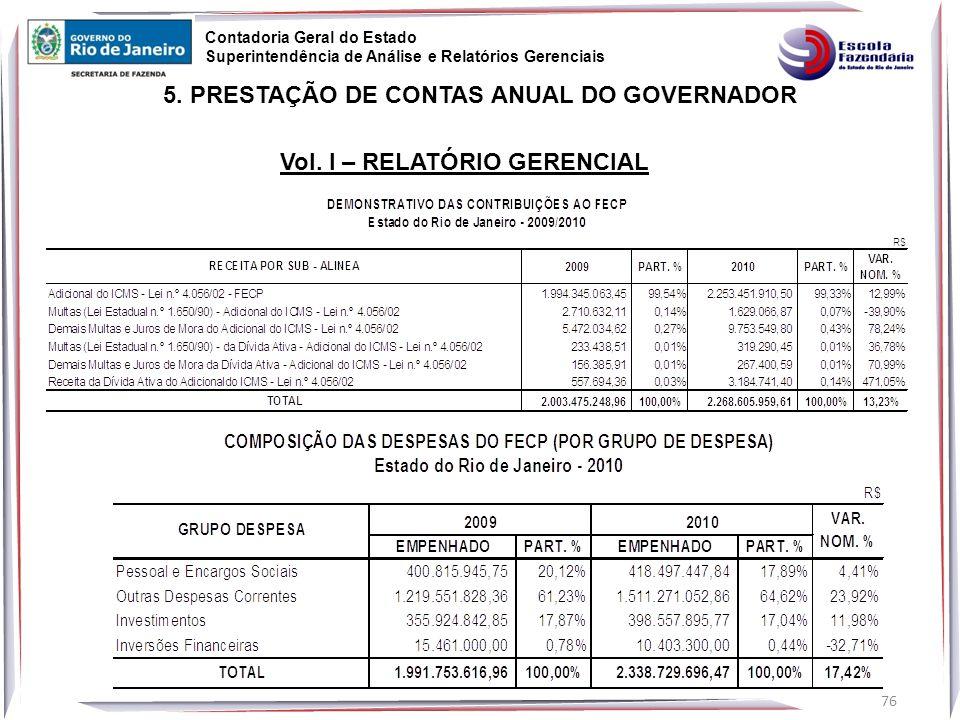 76 5.PRESTAÇÃO DE CONTAS ANUAL DO GOVERNADOR Vol.