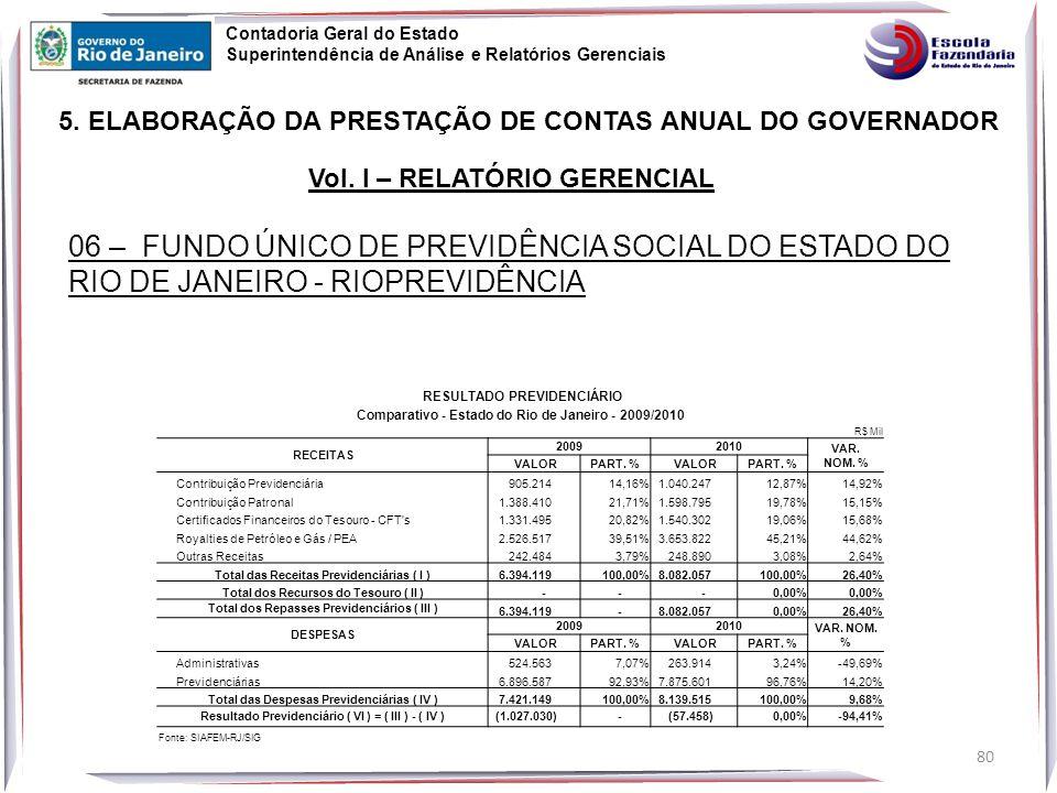 80 5.ELABORAÇÃO DA PRESTAÇÃO DE CONTAS ANUAL DO GOVERNADOR Vol.