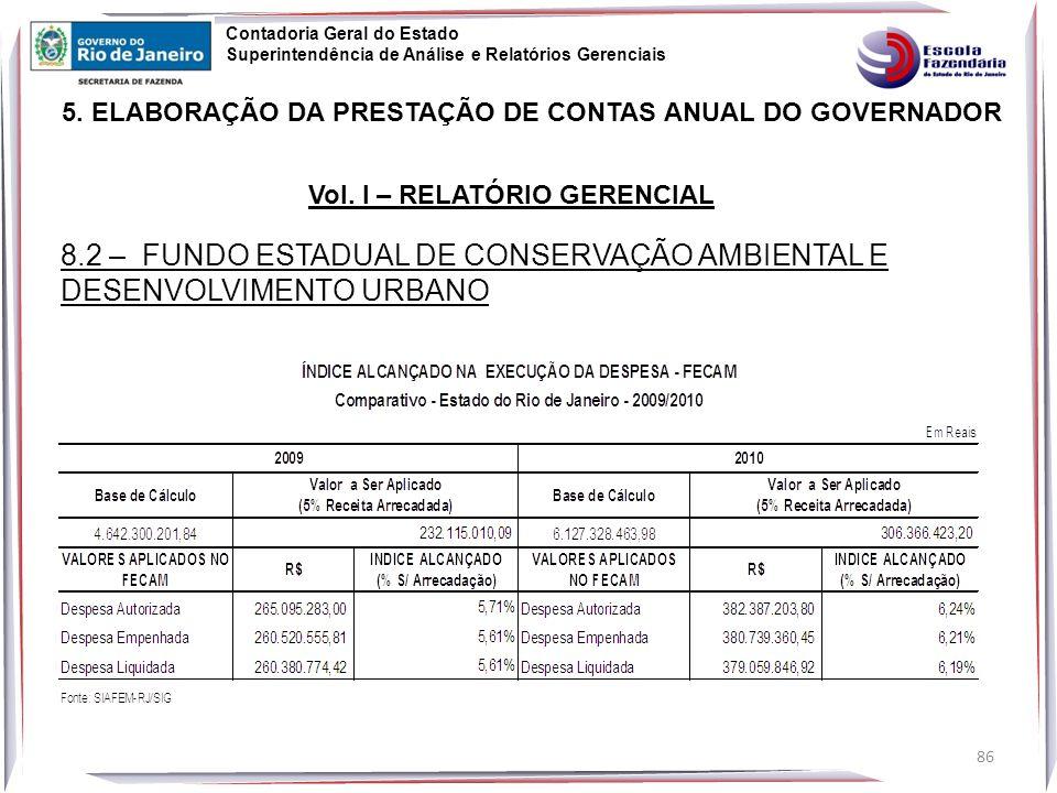 86 8.2 – FUNDO ESTADUAL DE CONSERVAÇÃO AMBIENTAL E DESENVOLVIMENTO URBANO Vol.