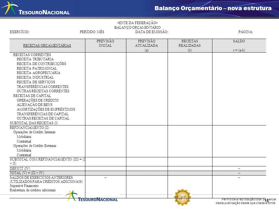 Permitida a reprodução total ou parcial desta publicação desde que citada a fonte. 14 Balanço Orçamentário – nova estrutura BALANÇO ORÇAMENTÁRIO EXERC