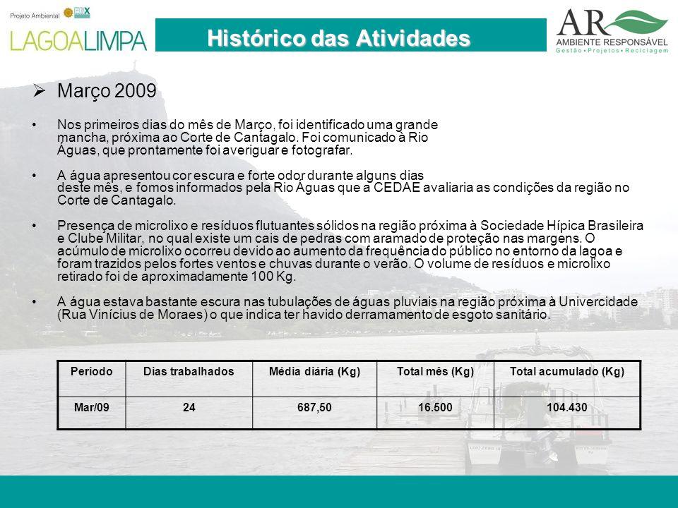 Pag. 18 Histórico das Atividades  Março 2009 Nos primeiros dias do mês de Março, foi identificado uma grande mancha, próxima ao Corte de Cantagalo. F