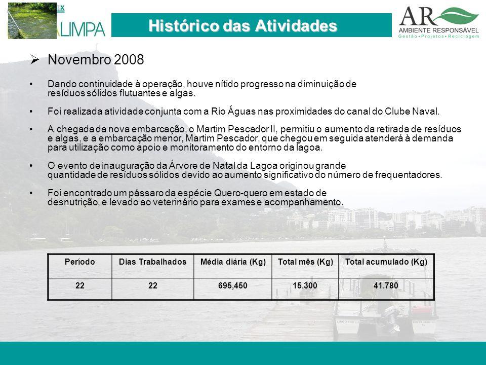Pag. 9 Histórico das Atividades  Novembro 2008 Dando continuidade à operação, houve nítido progresso na diminuição de resíduos sólidos flutuantes e a