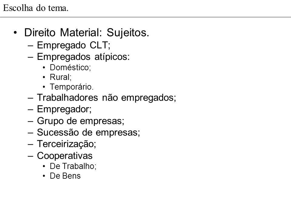 Escolha do tema. Direito Material: Sujeitos. –Empregado CLT; –Empregados atípicos: Doméstico; Rural; Temporário. –Trabalhadores não empregados; –Empre