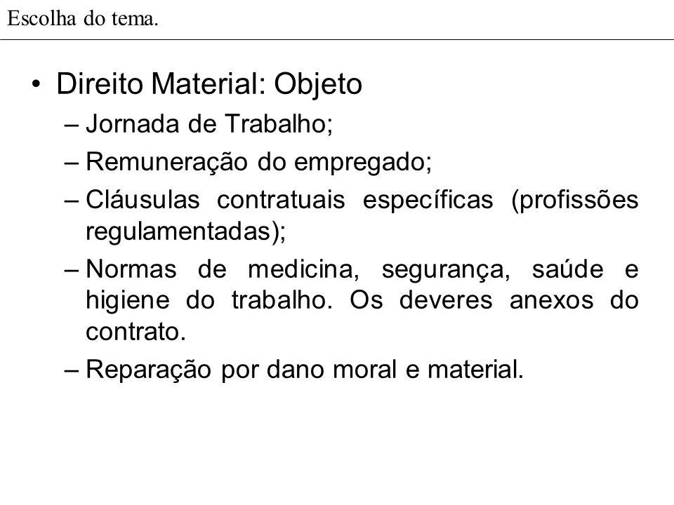 Escolha do tema. Direito Material: Objeto –Jornada de Trabalho; –Remuneração do empregado; –Cláusulas contratuais específicas (profissões regulamentad