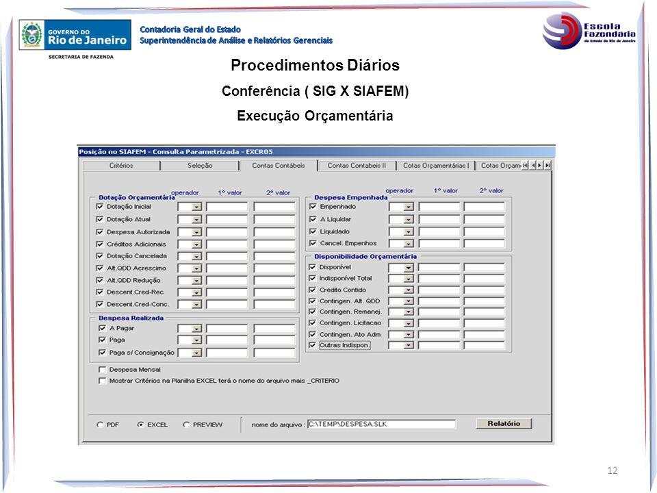 Procedimentos Diários Conferência ( SIG X SIAFEM) Execução Orçamentária 12